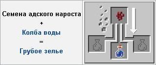 Семена Minecraft - семена адского нароста