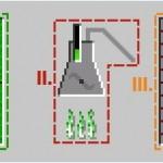 Дистиллятор в майнкрафт