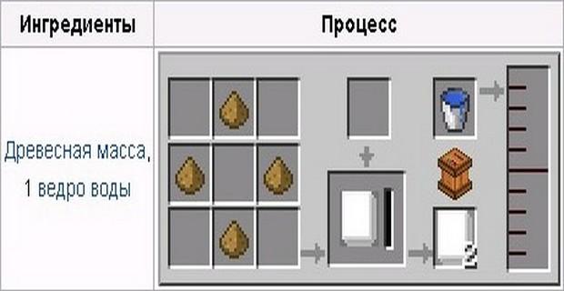 Minecraft рецепт на факел