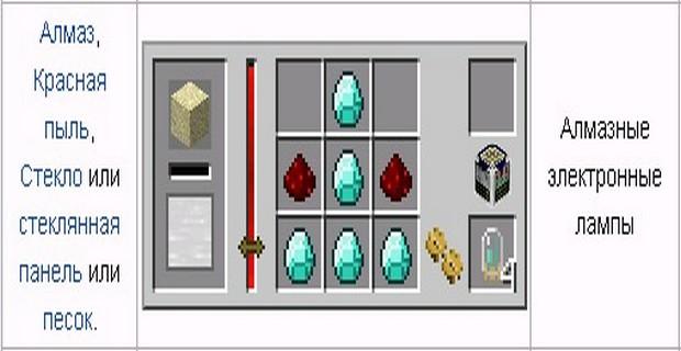 Алмазная электронная лампа в minecraft