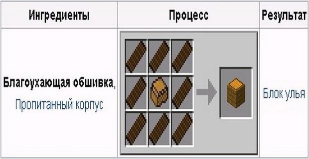 Бронзовый Слиток в Minecraft - картинка 2